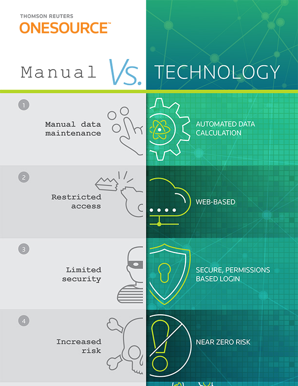 Manual vs Technology cover
