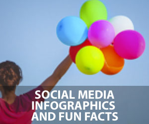 Social Media Infographics and Fun Facts