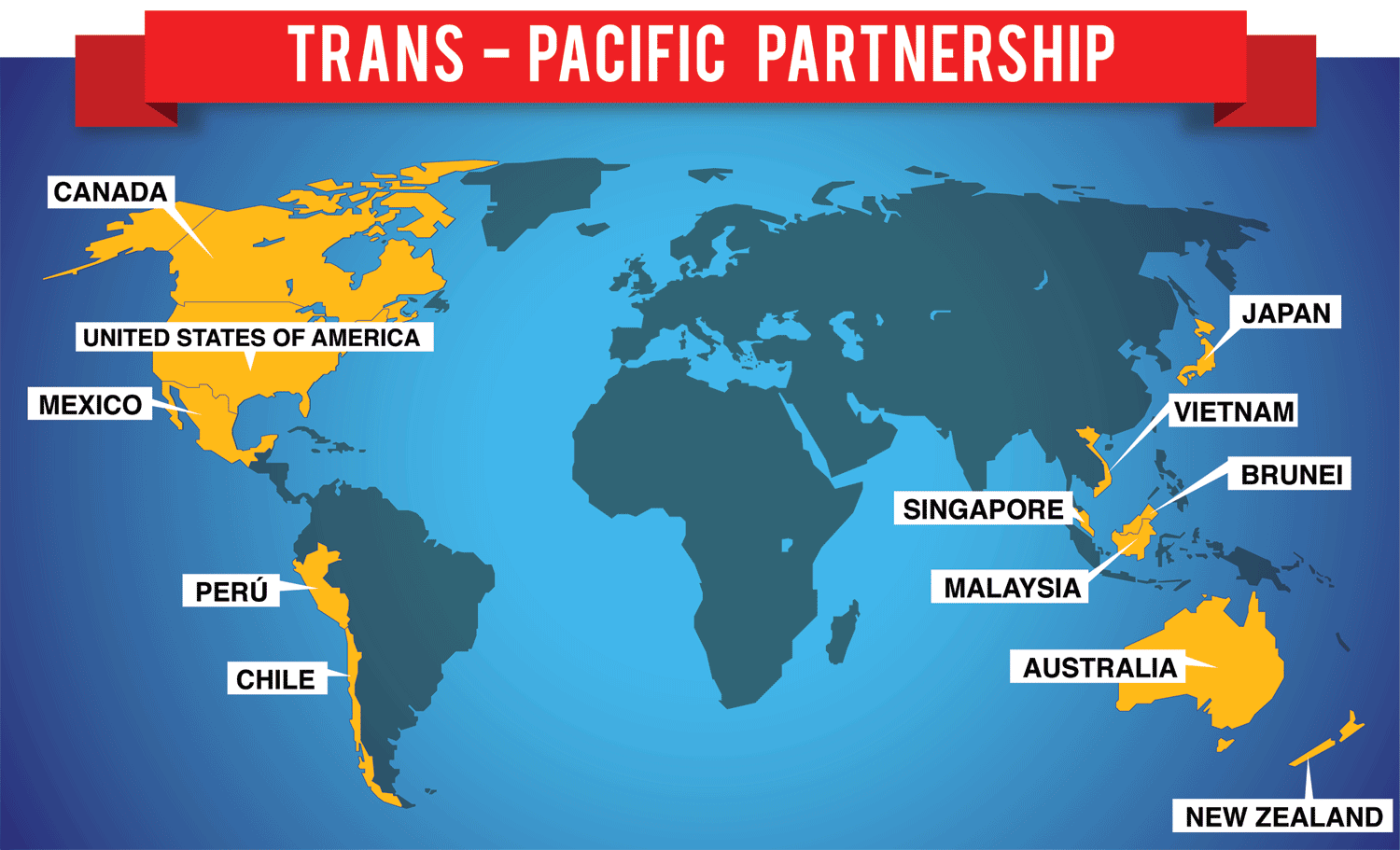 What Is The Trans Pacific Partnership Agreement